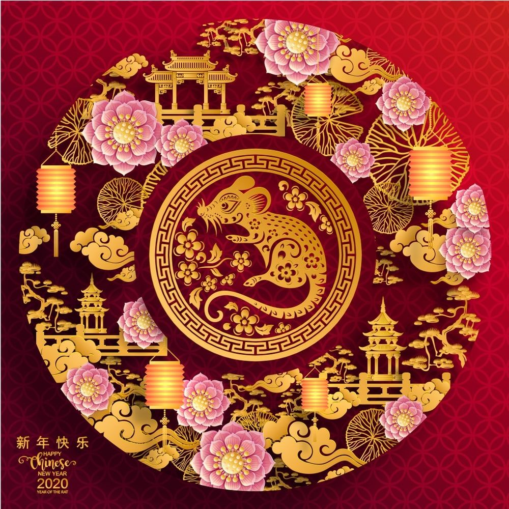 Chinese New Year 2020 images, Wallpapers Thiệp