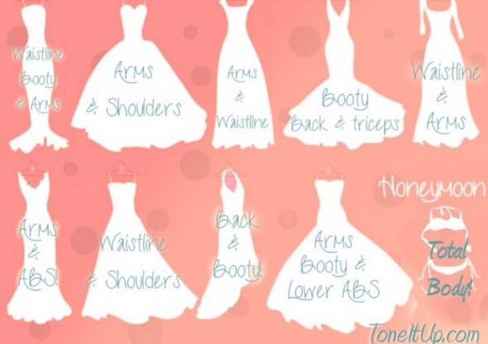 This is a great chart to help know what areas you need to tone for the dress you choose to wear on your wedding day.