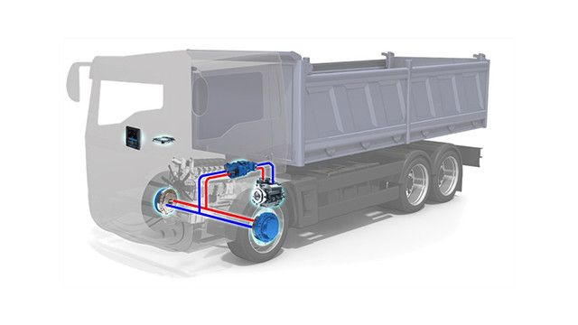 Poclain's AddiDrive system makes it easier for trucks in agricultural and forestry applications to alternate between on- and off-road travel.