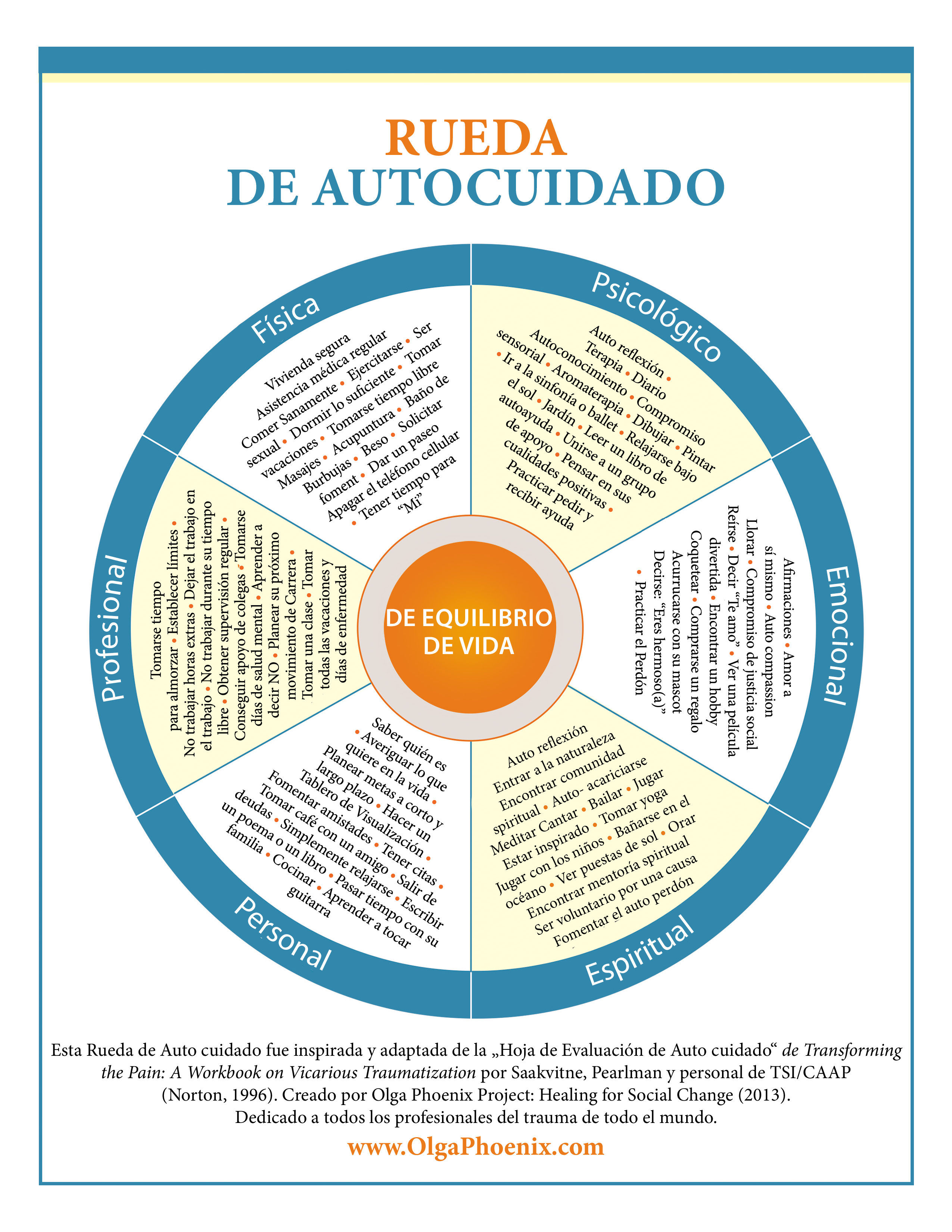 Spanish Self Care Wheel Olgaphoenix