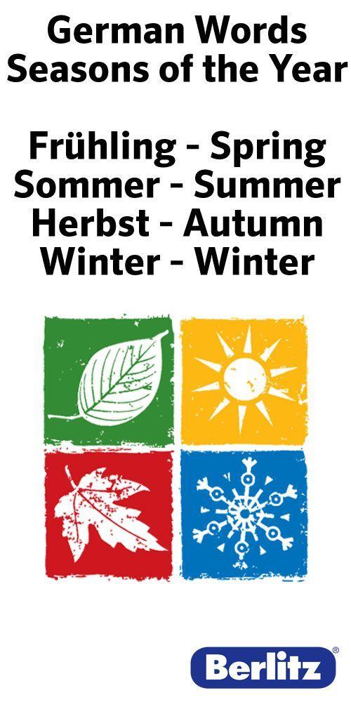 Wetter, Monate, Jahreszeiten (Weather, Months, Seasons in German ...