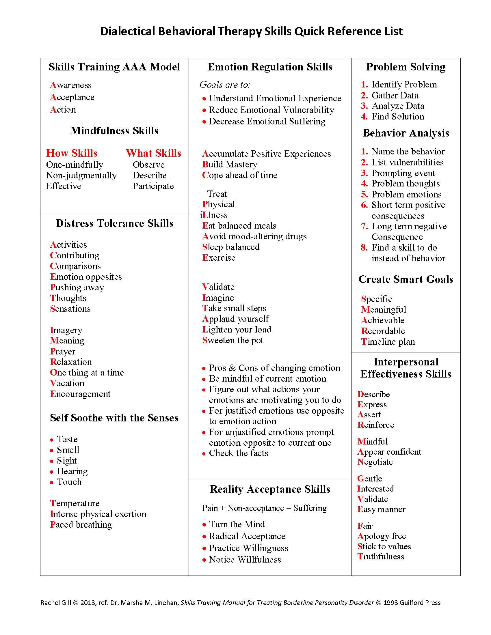 Dbt Skills Quick Reference List