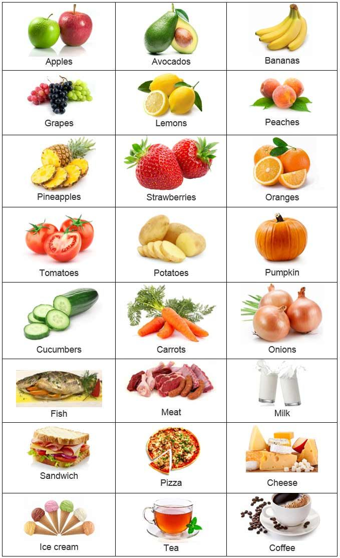 Learn food vocabulary food flashcards idioms and phrases related learn food vocabulary food flashcards idioms and phrases related to eating learn forumfinder Choice Image