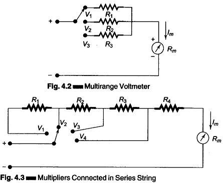 Multirange Voltmeteras In The Case Of An Ammeter To Obtain A