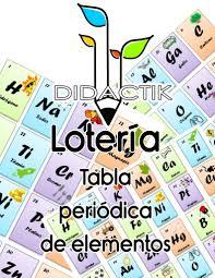 Imagenes De Elementos Quimicos Para Dibujar Buscar Con Google Tabla Periodica De Los Elementos Quimicos Tabla Periodica De Los Elementos Tabla Periodica