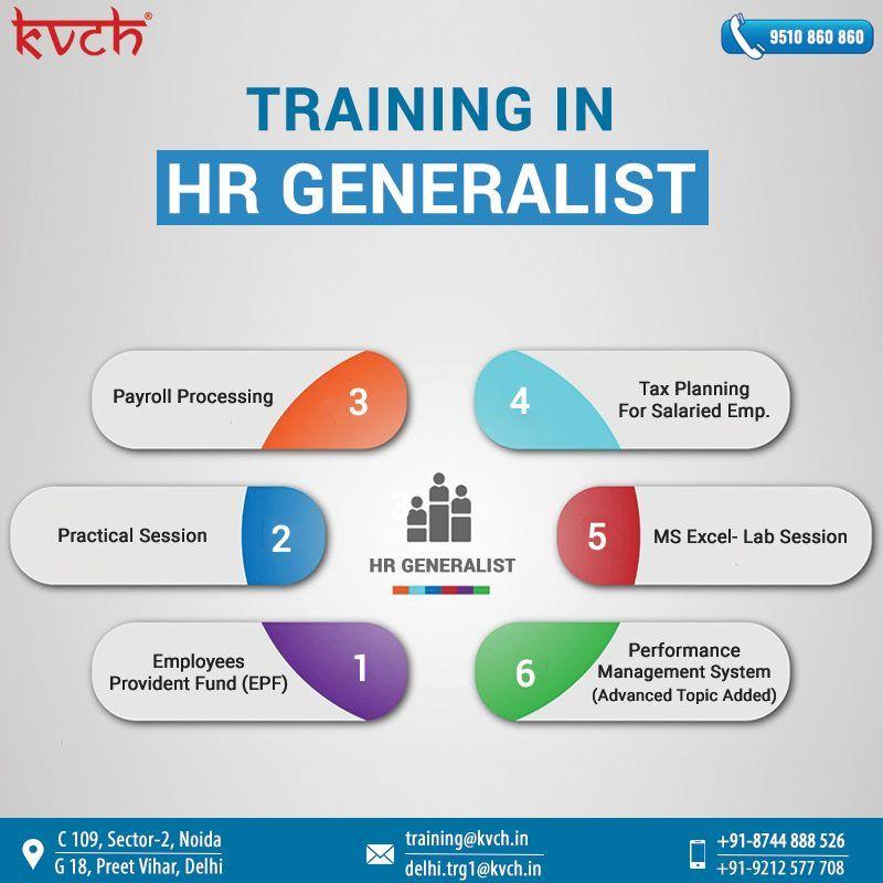 Best Hr Social Compliance Training In Delhi Ncr Kvch Workplace Training Working Professionals Presentation Skills