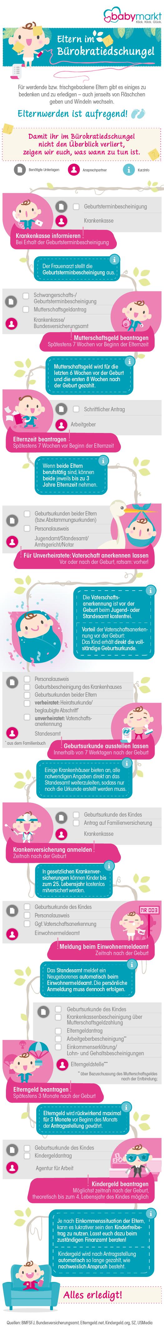 Behördengänge rund um die Geburt - babymarkt.de Ratgeber