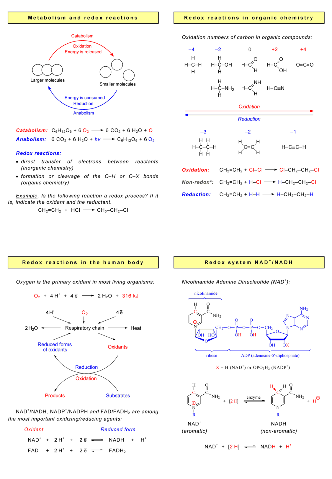 chemistry redox reactions explained Redox reactions include all chemical reactions in which atoms have their oxidation state changed in general it can be explained in simple terms.
