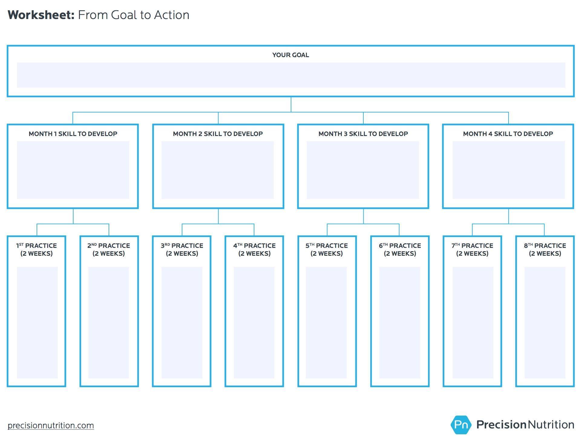 Ctfar Model Worksheet