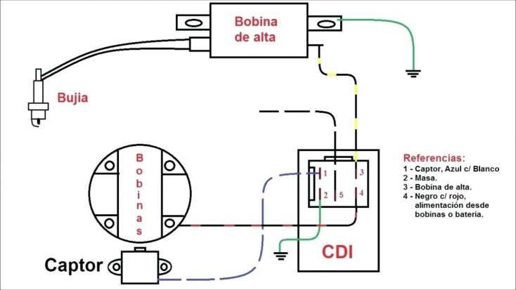 Schematic Diagram Of Motorcycle Cdi and Cdi Diagram in