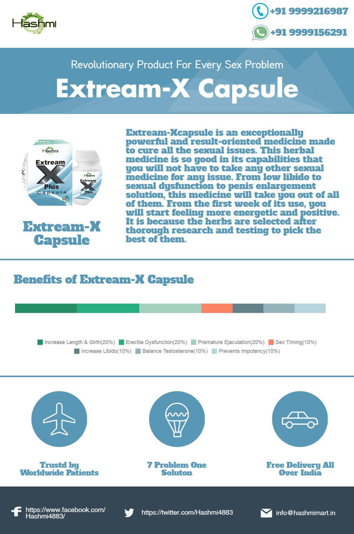 Best Male Enhancement Pills That Work Extream X Capsule Sexual