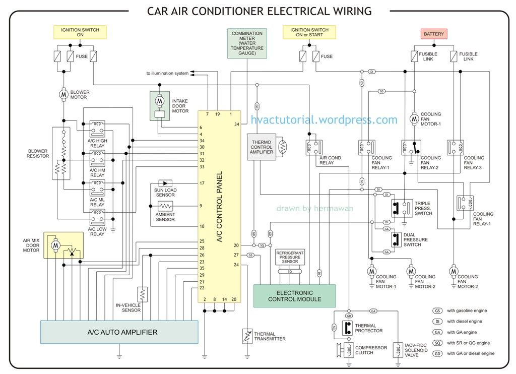 Car Air Conditioner Electrical Wiring in 2020 | Electrical wiring,  Electrical wiring diagram, Refrigeration and air conditioningPinterest