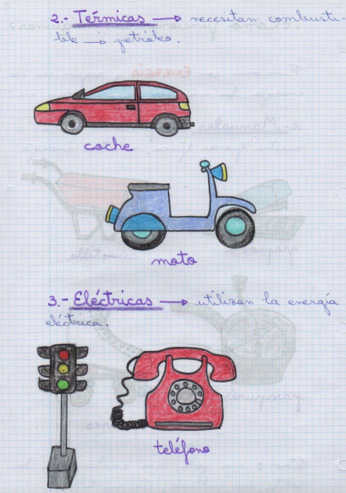 Las Máquinas Iv 3º De Primaria Cómo Funcionan Las Máquinas 2ª Parte Tel Apoyando Tecnologia Para Niños Maquinas Simples Para Niños Ciencia Para Niños