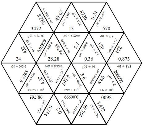 Engaging Math: Tarsia Puzzle - Multiplying and Dividing by powers of ...