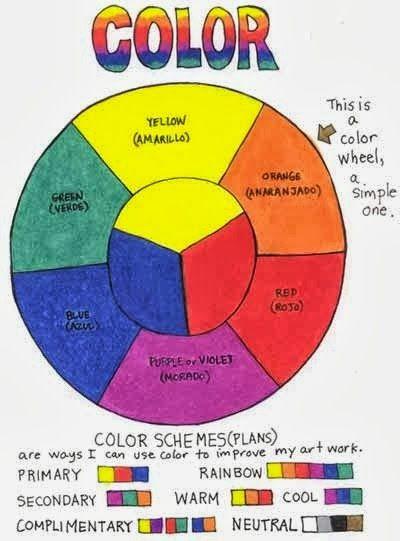 Colour Wheel K 5th A R T Pinterest Art Art Lessons And Color