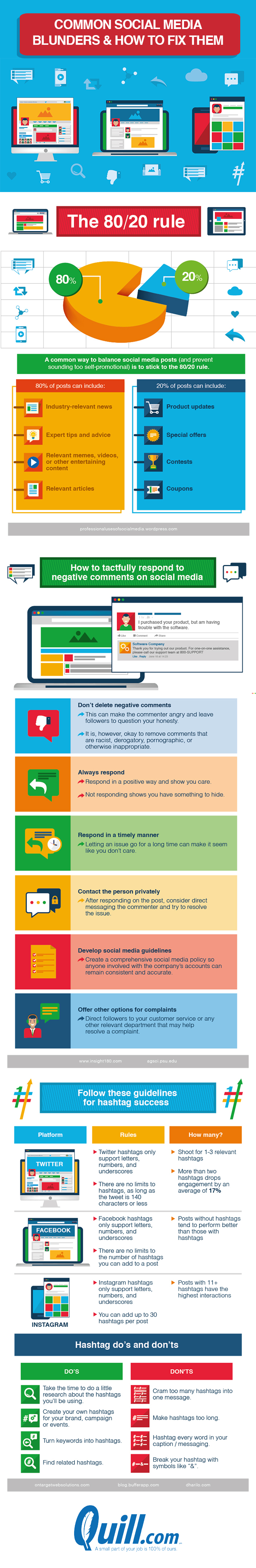 12 Common social media blunders and how to fix them - infographic