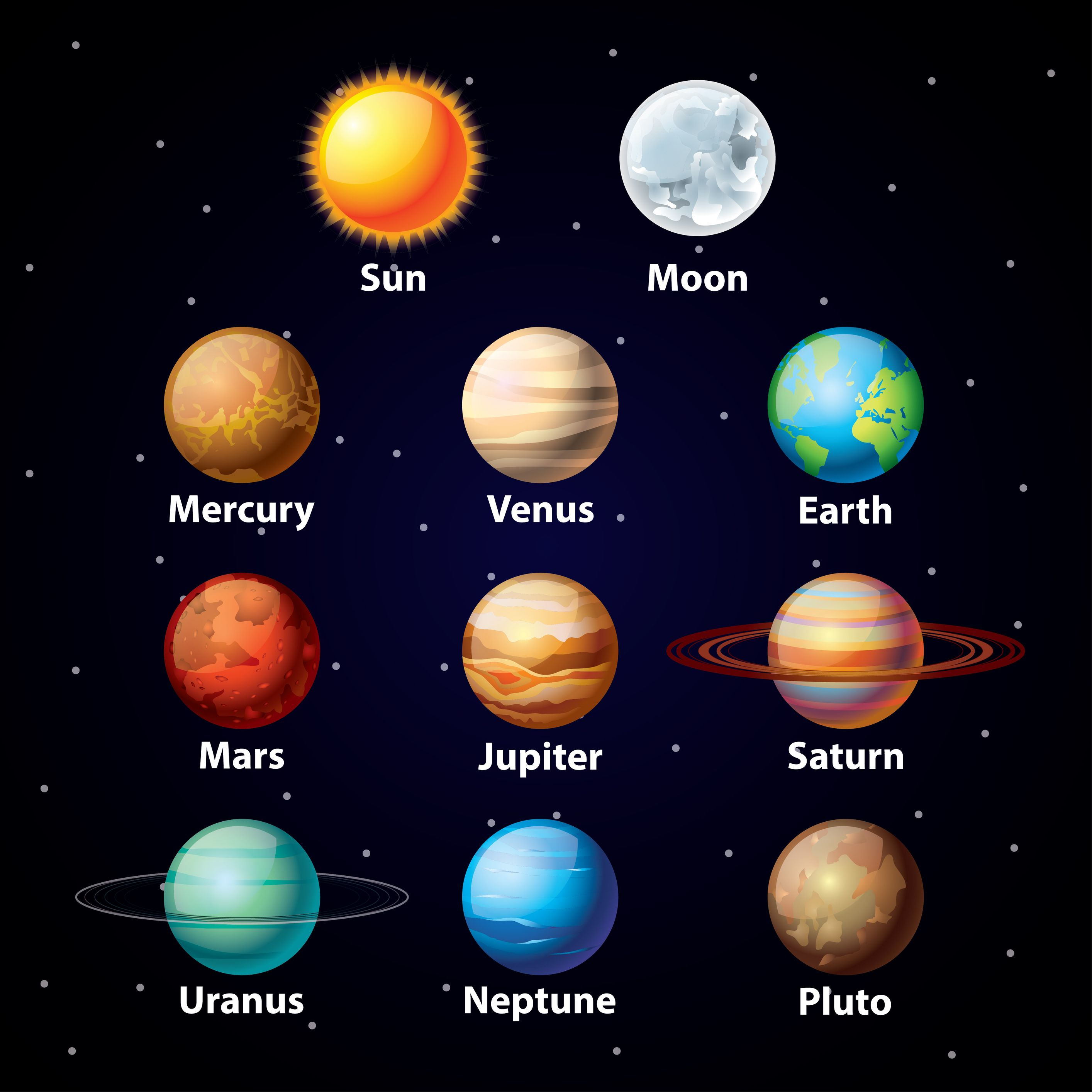 science planets and name - photo #1