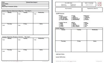 Dok Levels Depth Of Knowledge Lesson Plan Templates Plans Teaching