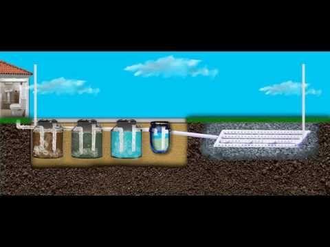 Fosas septicas tankes instructivo de instalacion - Construir fosa septica ...