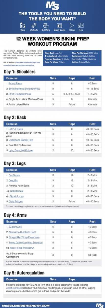 Super Fitness Female Workout Gym 29 Ideas #fitness