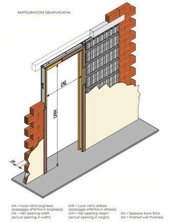 Controtelaio marca scrigno e dierre 60 70 80 x 210 cm - Porta a scrigno misure ...