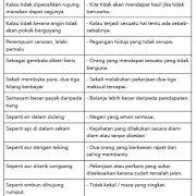 Contoh Contoh Peribahasa Pt3 Bahasa Melayu In 2020 Healing