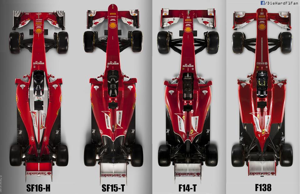 Compared : Ferrari SF16-H v/s SF15-T v/s F14-T v/s F138 #F1 ...