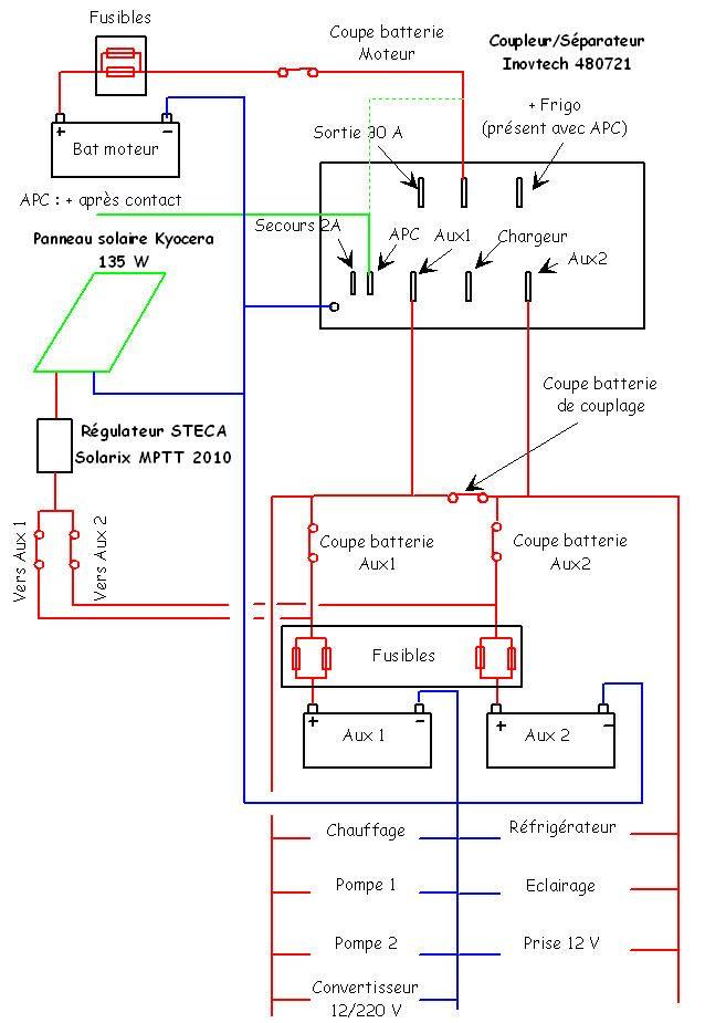 Caravan Mains Wiring Diagram 201 Pingl 233 Par Saadi Sur Sch 233 Ma Elec Fourgon Diagram Chart