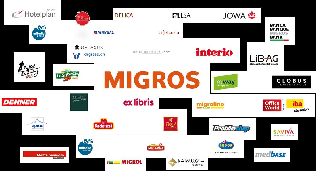 44++ Migros banca info