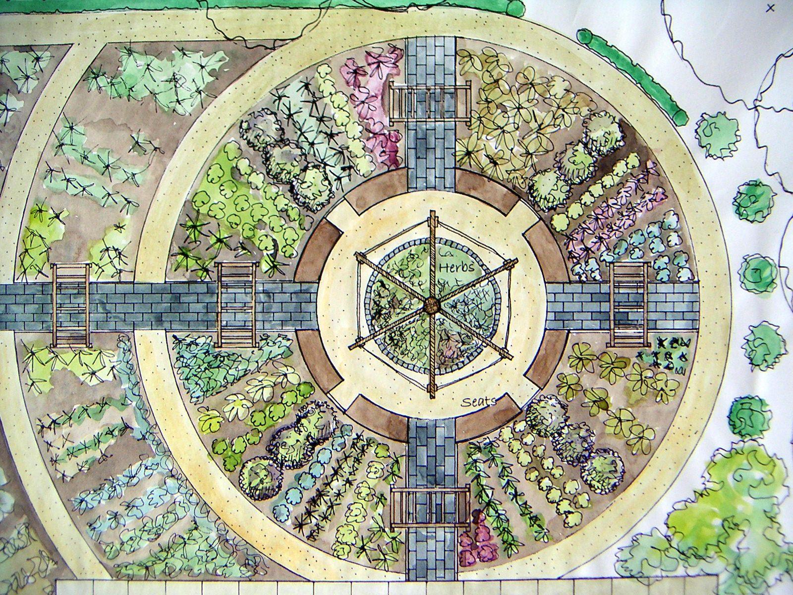 Garden Plan: Vegetable Garden ©TheGardenSmith
