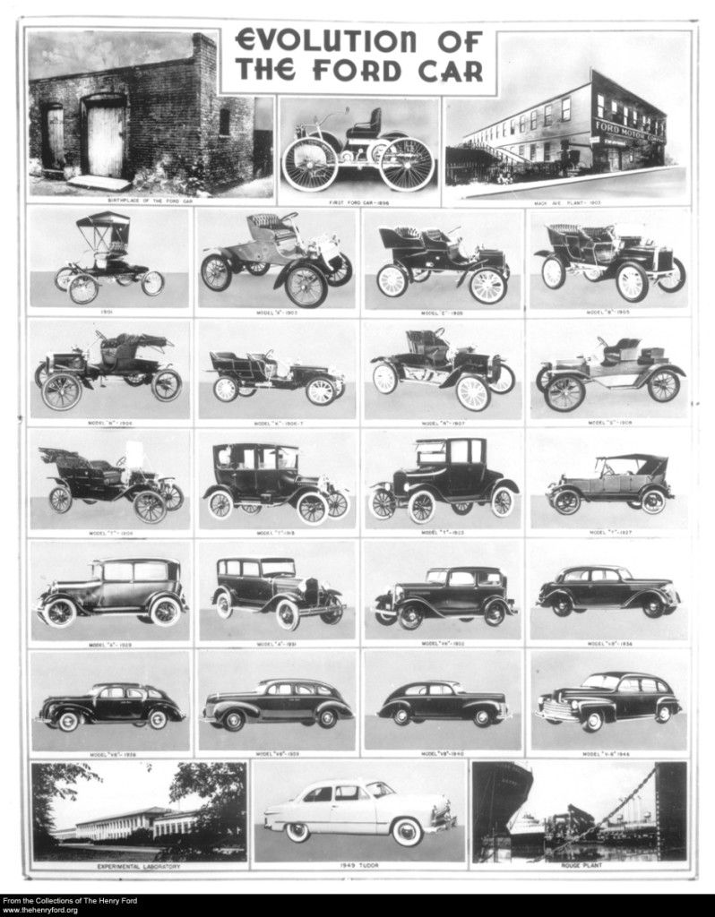Model T Ford Forum Evolution Of The Ford Car Poster  sc 1 st  Pinterest & Model T Ford Forum: Evolution Of The Ford Car Poster | Model T ... markmcfarlin.com