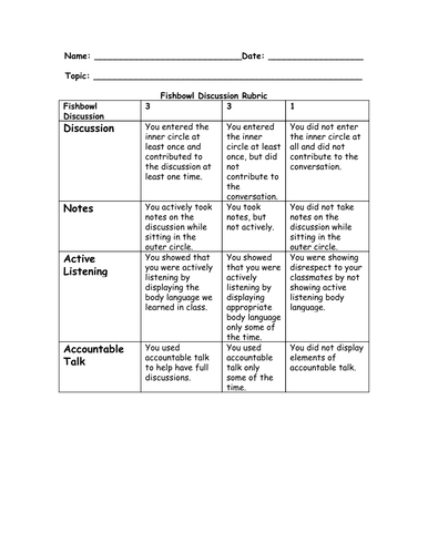 Fishbowl Debate Rubric Writing A Persuasive Essay Essays Justifying An Evaluation Topic Outline Example