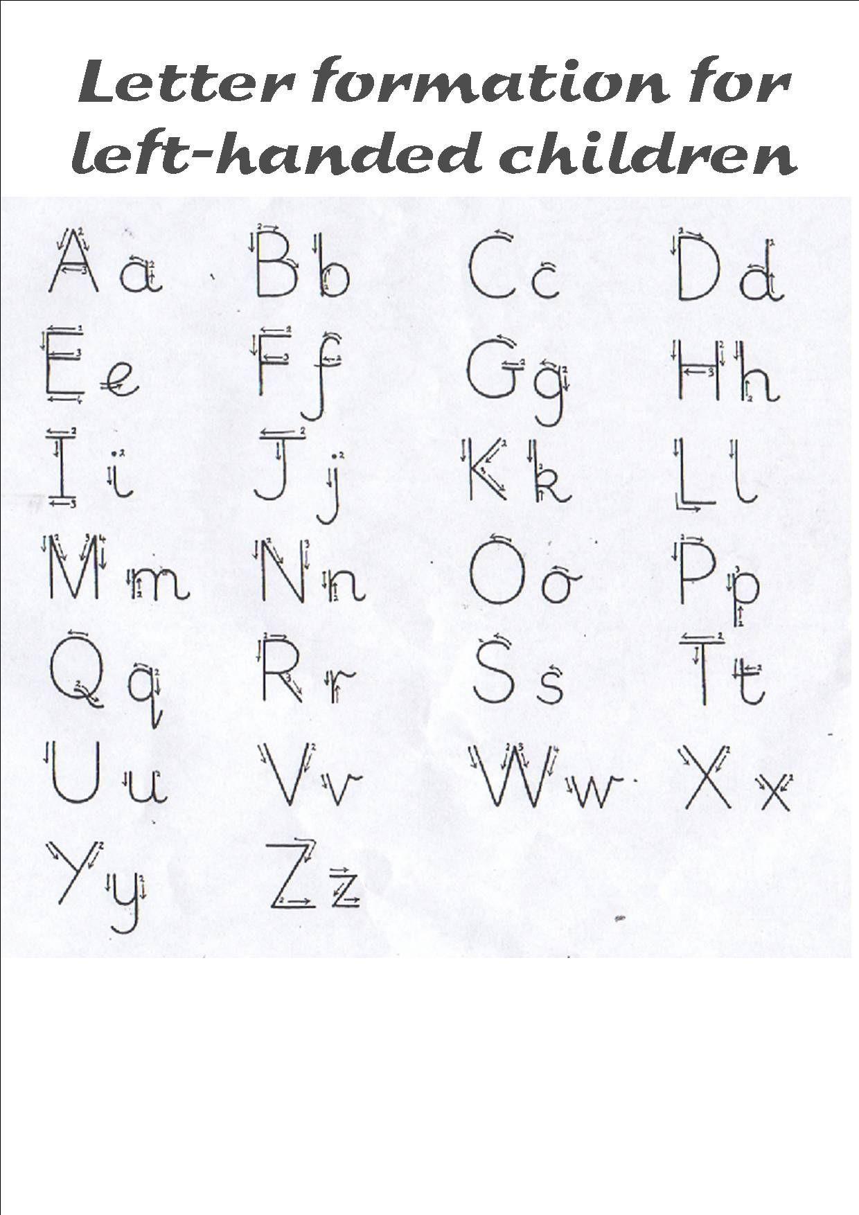 Pin On Handwriting And Penmanship