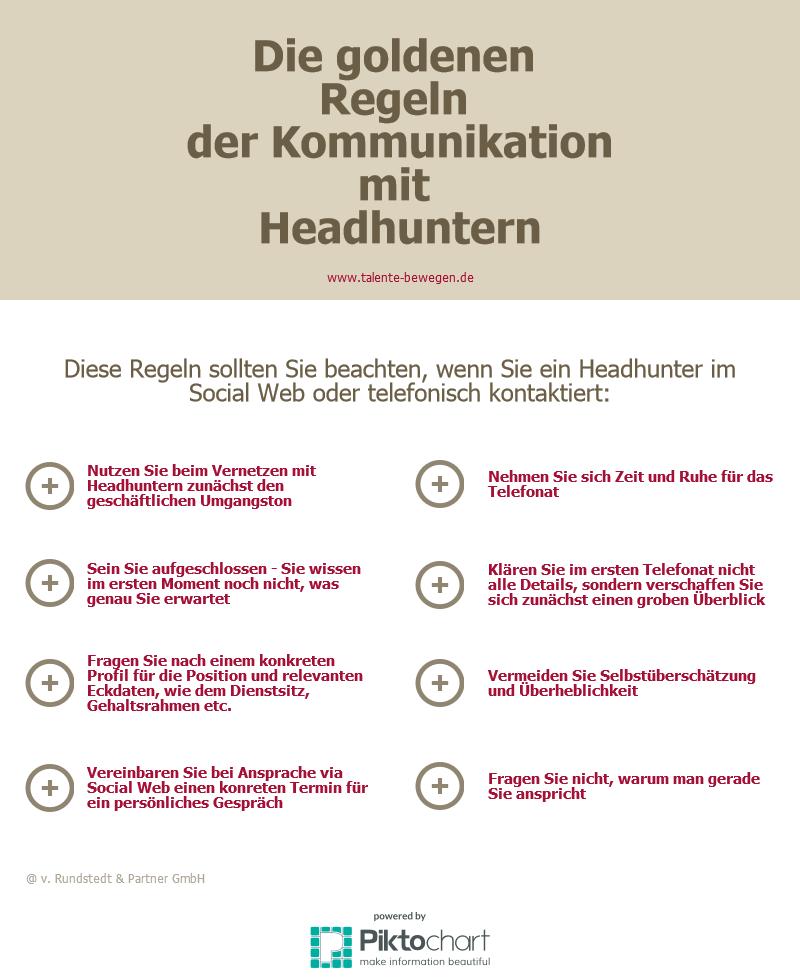 Die Goldenen Regeln Der Kommunikation Mit Headhuntern Unternehmen Und Headhunter Nutzen Das Social Web Um Geeignete Kandi Goldene Regeln Kommunikation Regeln