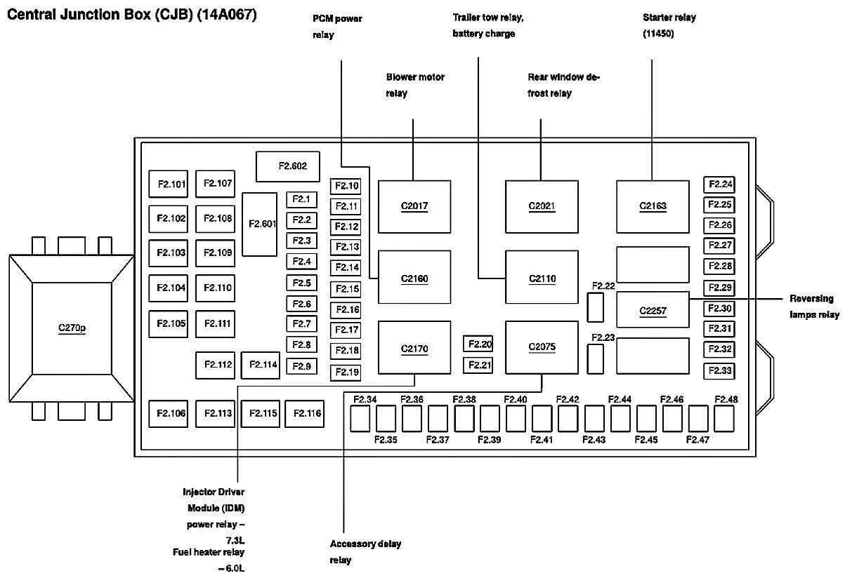 I Have A 2003 F 350 I Need A Diagram For Fuse Box Fuse Panel Fuse Box Ford F250