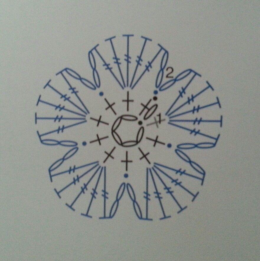 Picasa Web Albums Yellow Crochet Flower Pattern Diagram Crochet