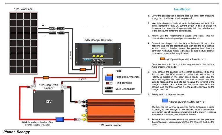 What Can A 100 Watt Solar Panel Run A Look At A Small System Diy Solar Panel 100 Watt Solar Panel Solar Panels