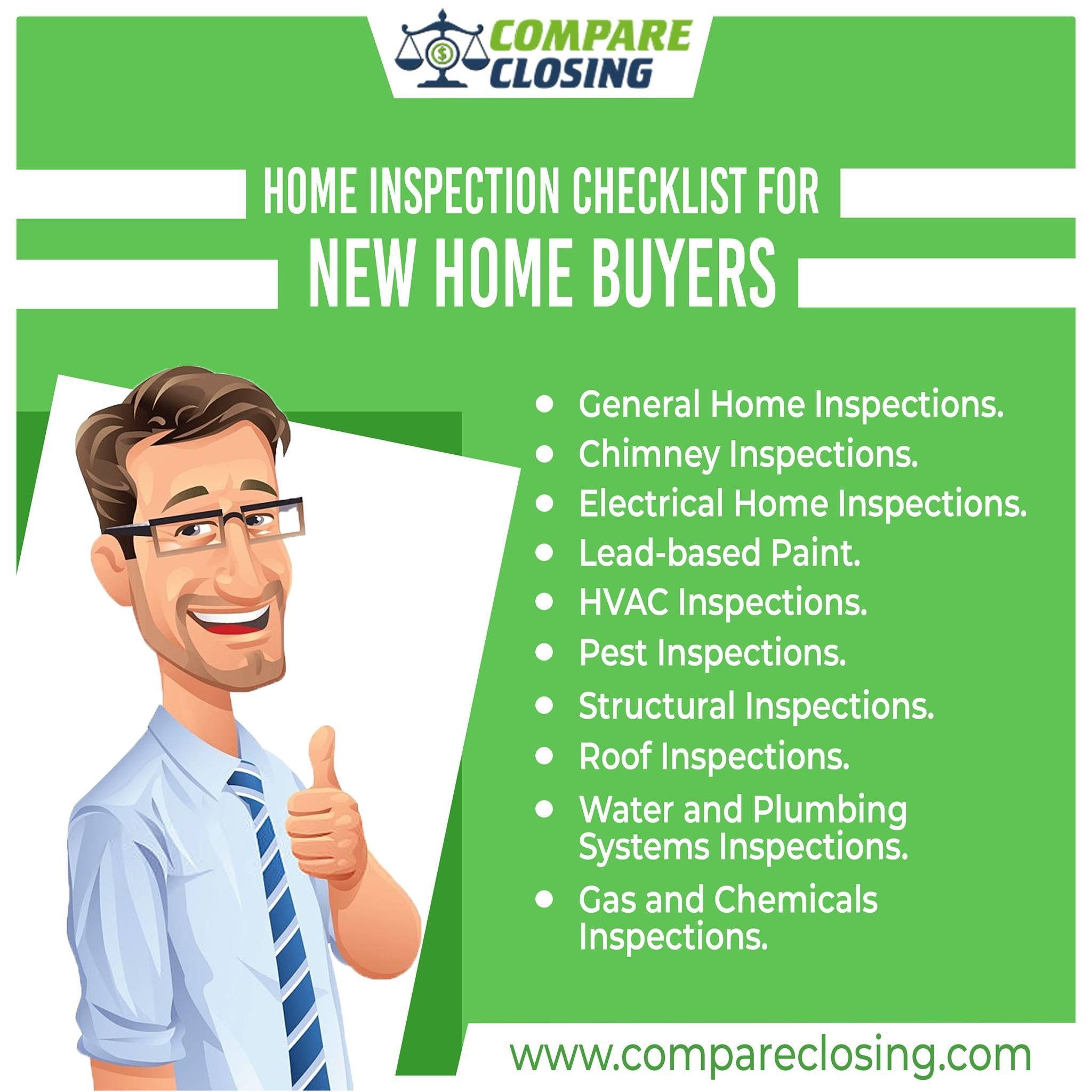Home Inspection Checklist. in 2020 Inspection checklist