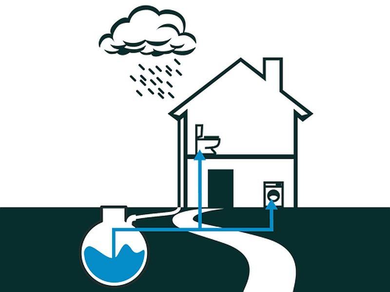 La récupération du0027eau de pluie est-elle une option pour votre maison - prix de construction d une maison
