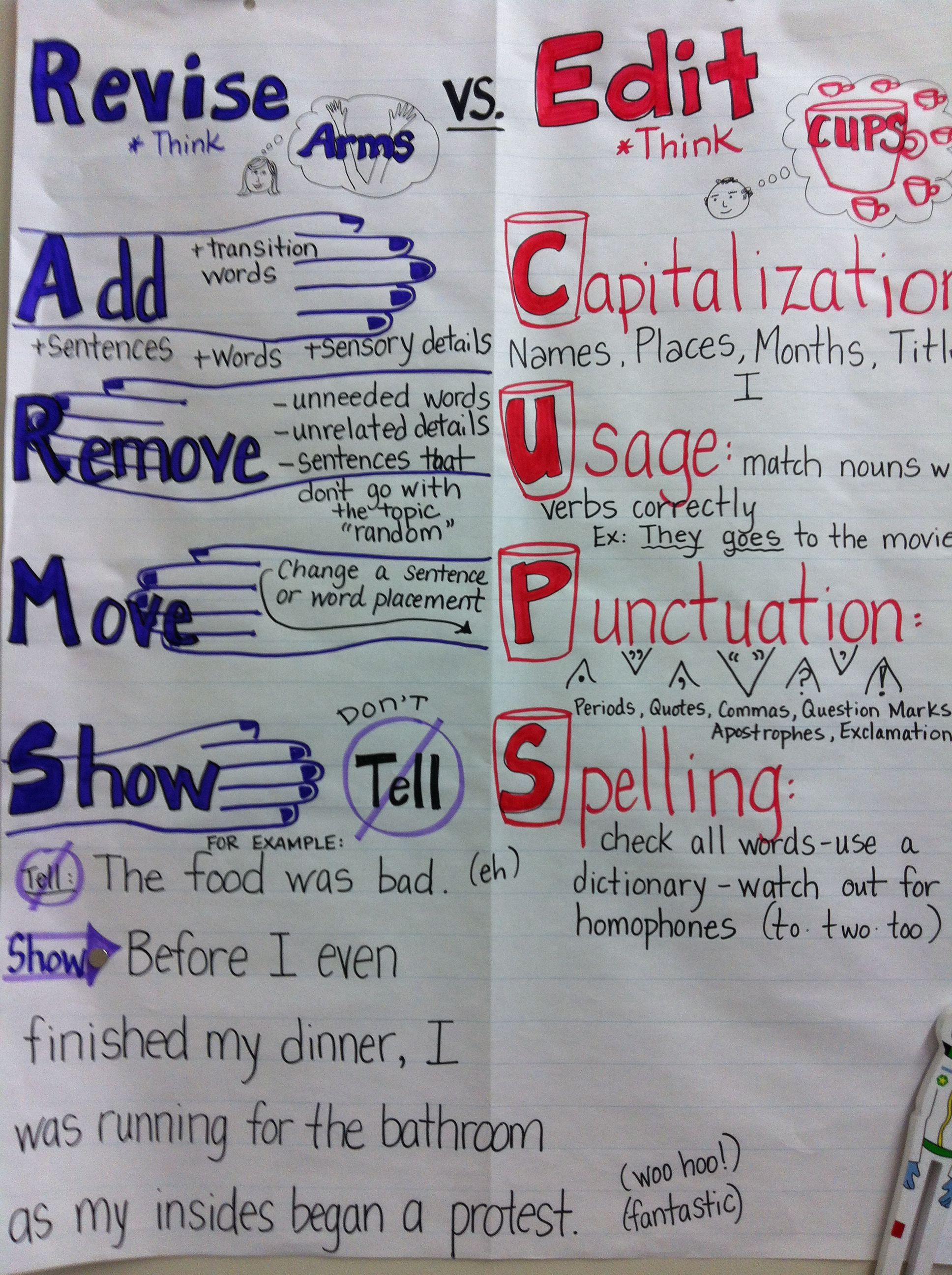 anchor chart for revising essays middle school minds anchor chart for revising essays