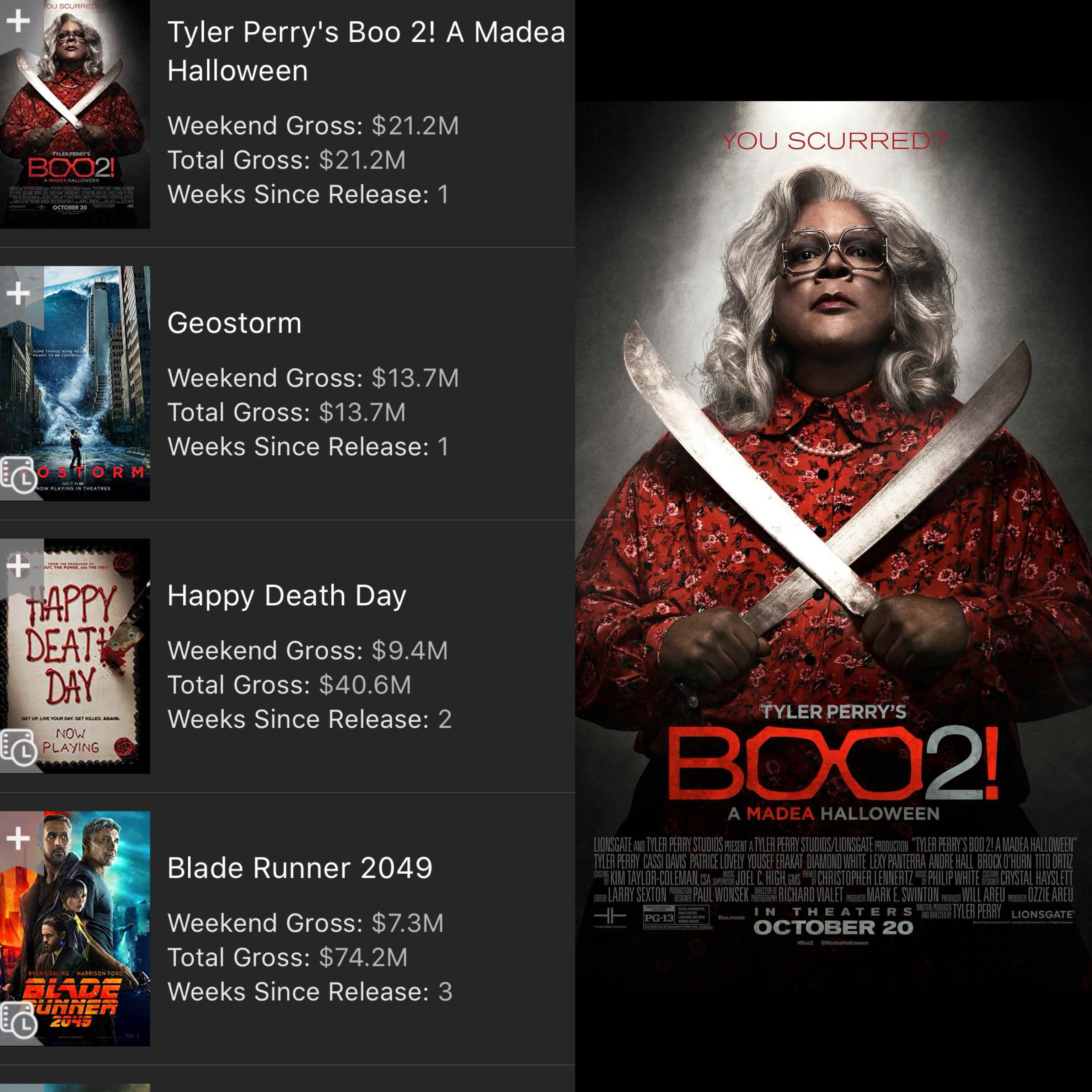 Tyler Perry's Boo 2! A Madea Halloween is the 1 Movie in