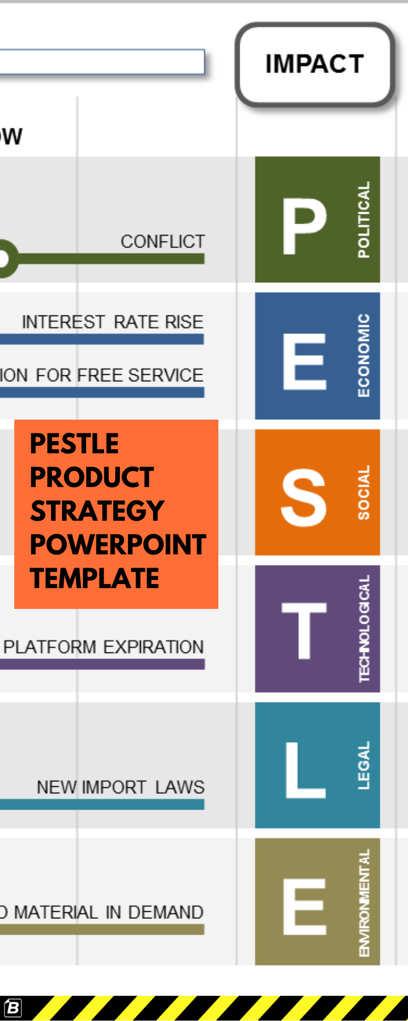 PESTLE Product Strategy Template (PowerPoint) imagens