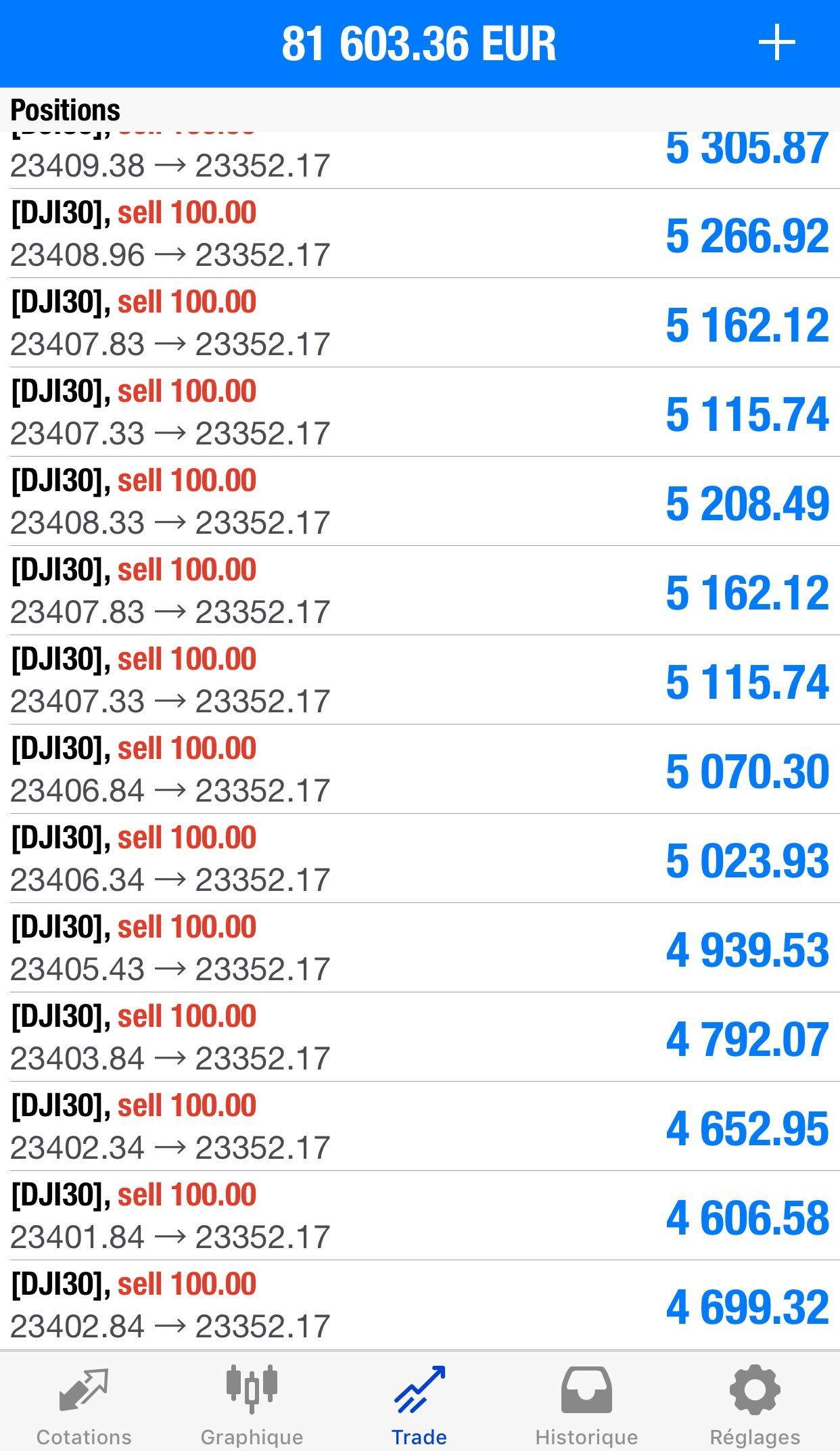Pin by prettyprofiting on argent trading charts forex