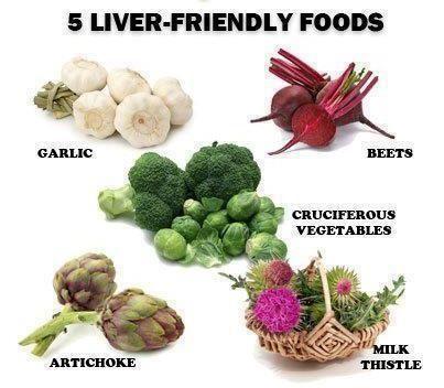 5 Liver-Friendly Foods  http://www.facebook.com/tridoshawellness  http://www.tridoshawellness.com/