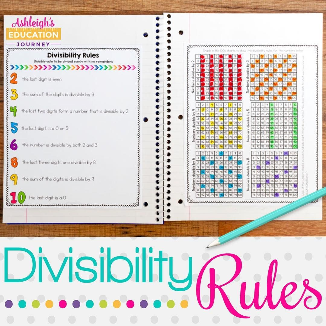 Pin By Tracy Landis On Interactive Notebooks