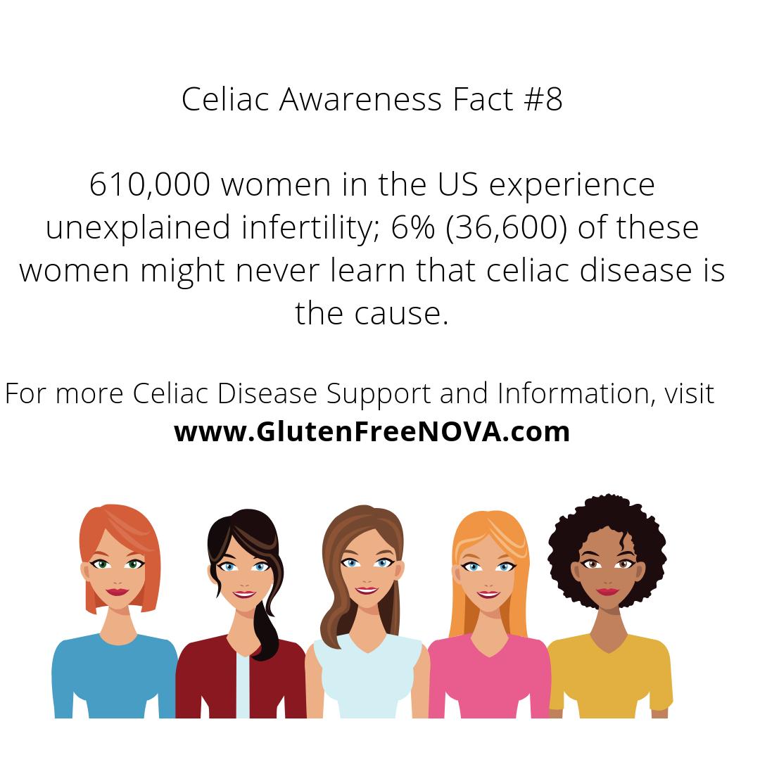 Infertility Explained | Gluten free health, Celiac ...