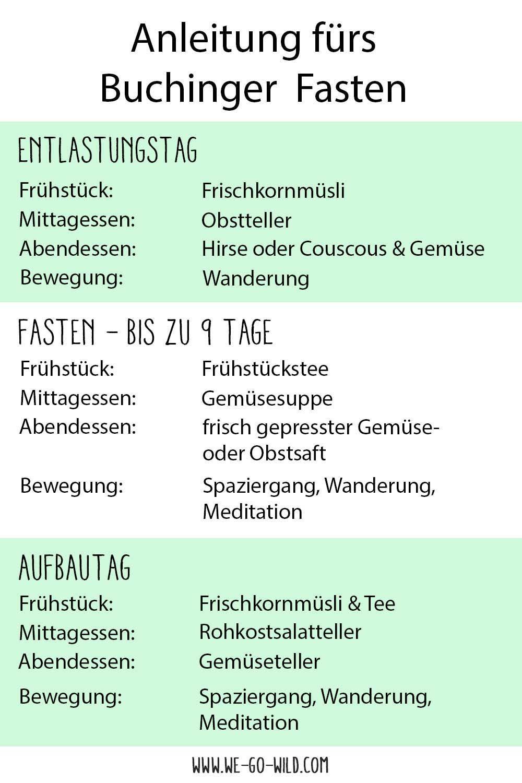 Buchinger Fasten - Anleitung und Fastenplan für zuhause - WE GO WILD