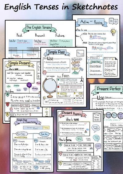 The English Tenses in Sketchnotes - Sparpaket / Superaktion als PDFs mit verschieden differenzierten Versionen (inklusive Blanko-Versionen und �bungsmaterial) - #Englischunterricht #englishtenses #englishgrammar #lehrermarktplatz #grammar #tenses