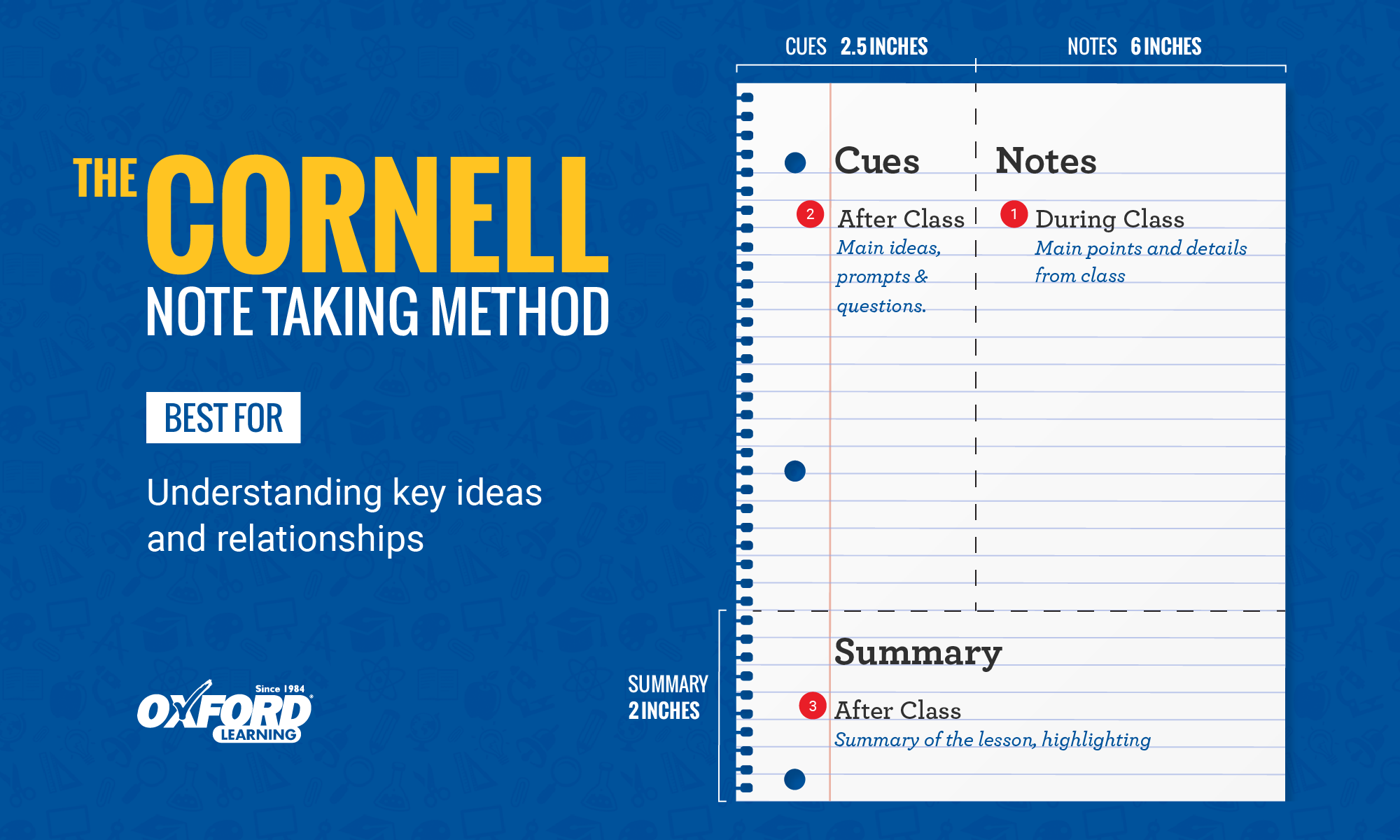 Example Page Setup For The Cornell Note Taking Method
