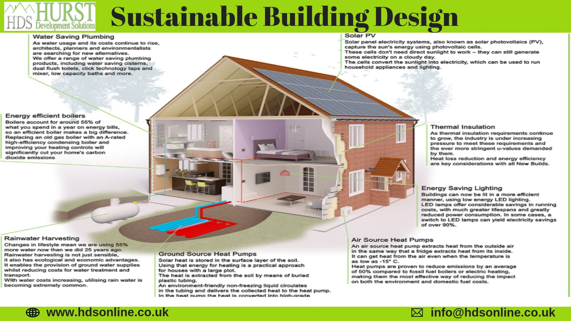 Sustainable Building Design Green Building Design Sustainable Building Design Building Design